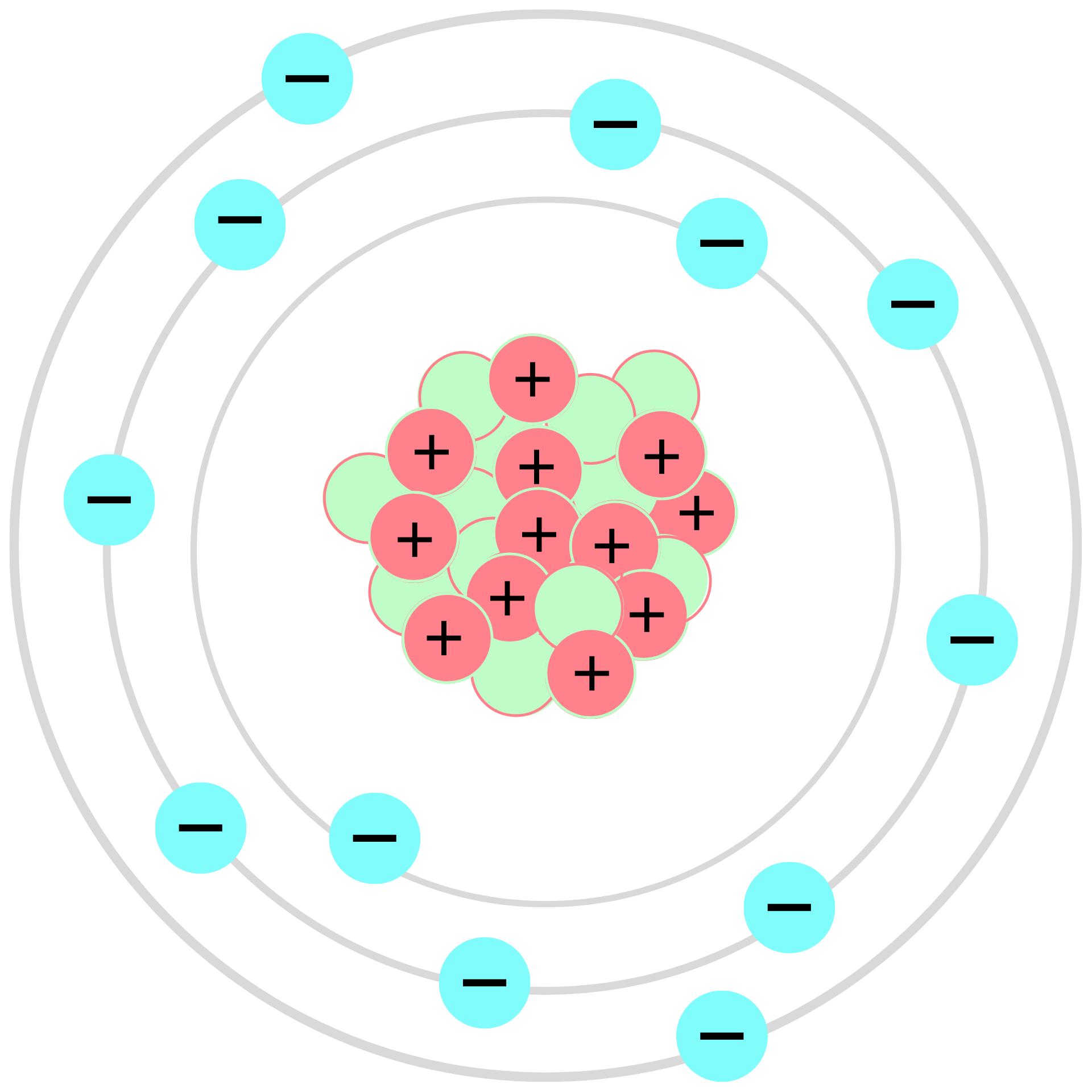 Modelo planetario de Bohr. Imagina las implicaciones que pudo tener para elmundo científico el descubrir que al igualque nuestro sistema solar, el interior del átomoestaba organizado en órbitas alrededor deun centro, el núcleo atómico.