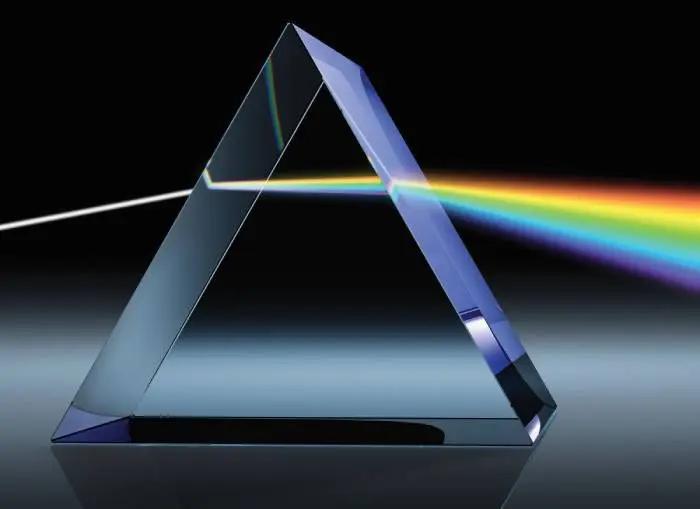 Cuando la luz blanca atraviesa un prisma, se descompone en una gama de colores.